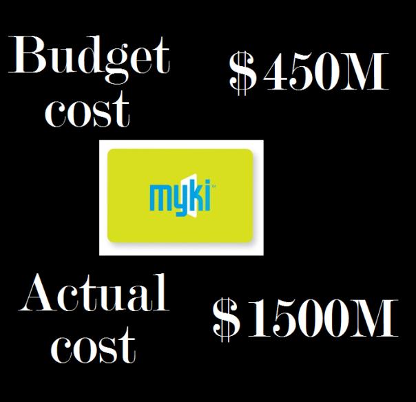 budget vs actual myki cost