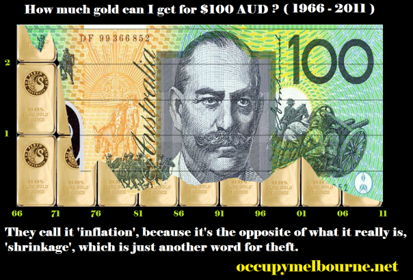 How many troy ounces (31.1 grams) of gold could be bought with $100 since the creation of decimal currency in 1966.Yeah, you should have bought gold then.