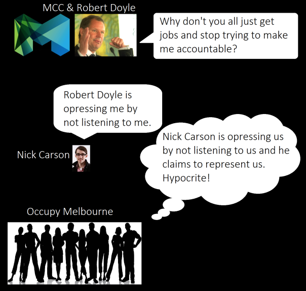 Nick Carson just fails to see the hypocracy of his actions; complaining about tyrrany above, when he creates tyrrany below.