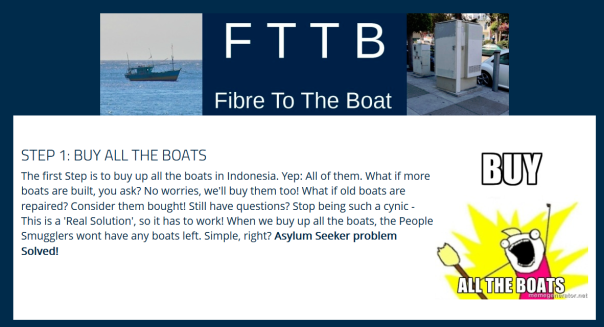 fibre to the boat
