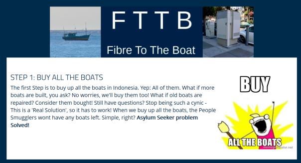 fibre to the boat