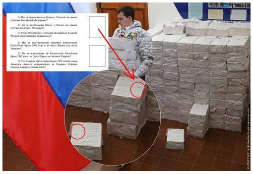 Crimea ballot stuffing