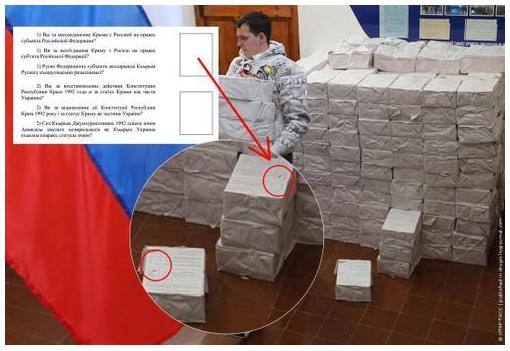 Crimea ballot stuffing