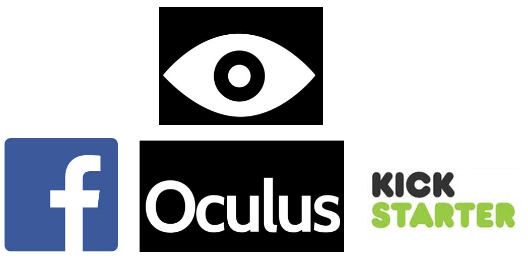 A company called Oculus used a company called Kickstarter to get free money from the public to impress a company called Facebook.