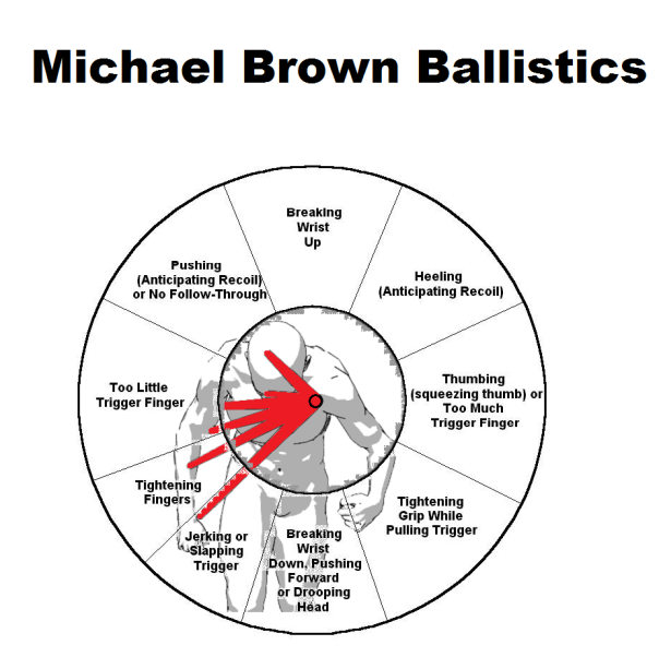 michael Brown Ballistics 1