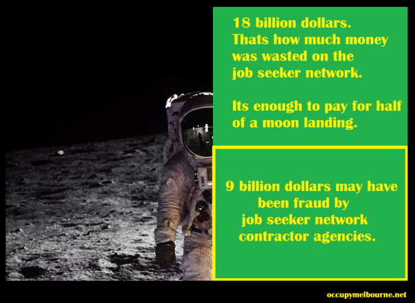 The original NASA moon landing from 1961 to 1969 cost 34 billion dollars. Australia waste about half this amount harassing unemployed people in the early 21 century and has not landed a man on the moon.