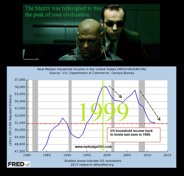 agent 1999 with peak