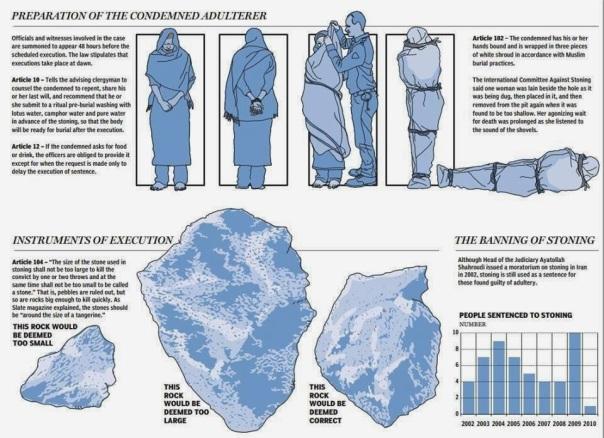 Islam-StoningProcedure3