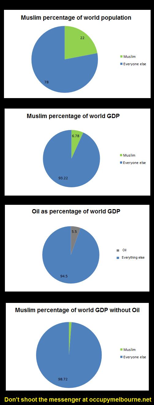 GDPislamOILtagged