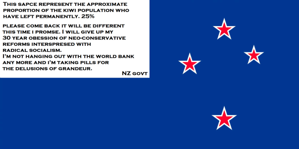 other zealand flag sorry letter