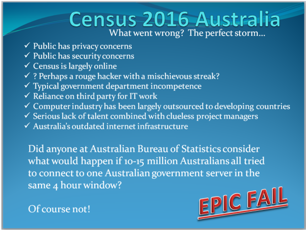 censusfail2016
